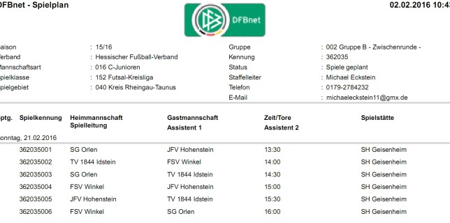 C1 Endrunde Geisenheim